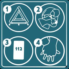 Seqüència cadena supervivència