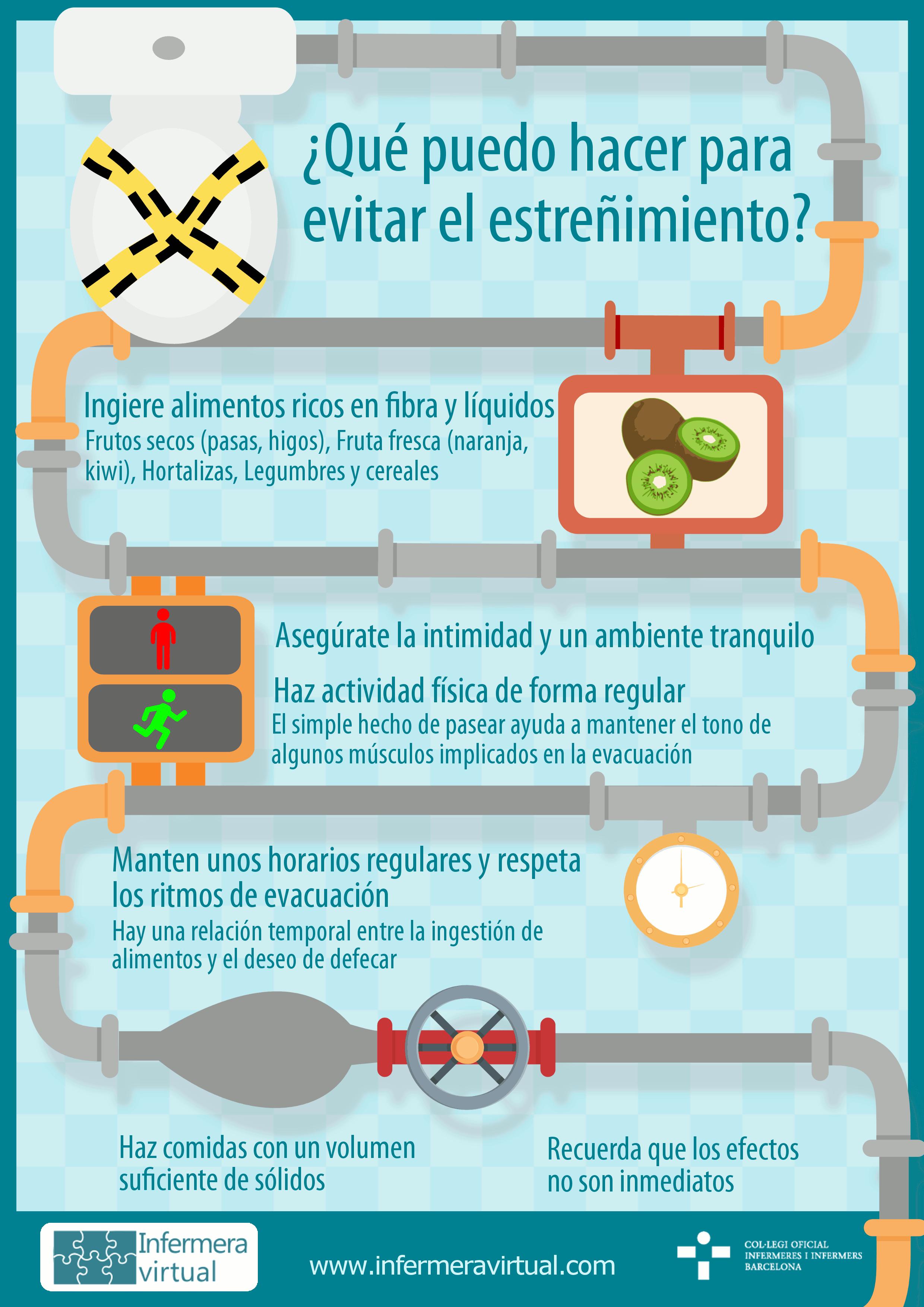 Infografía para evitar el estreñimiento
