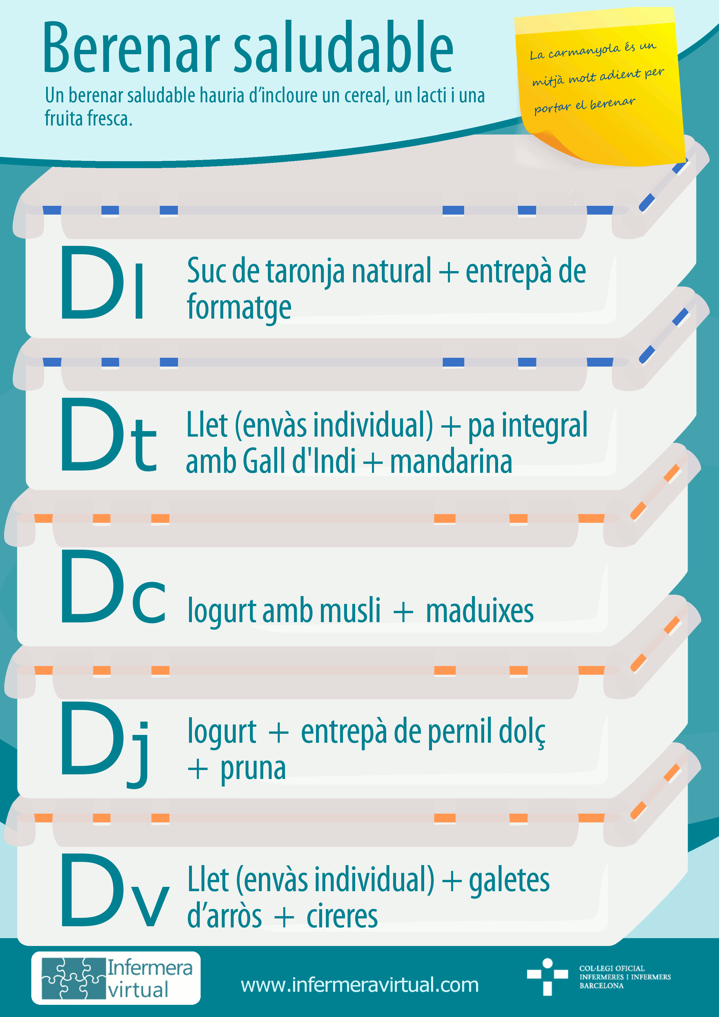 Infografia Berenar saludable