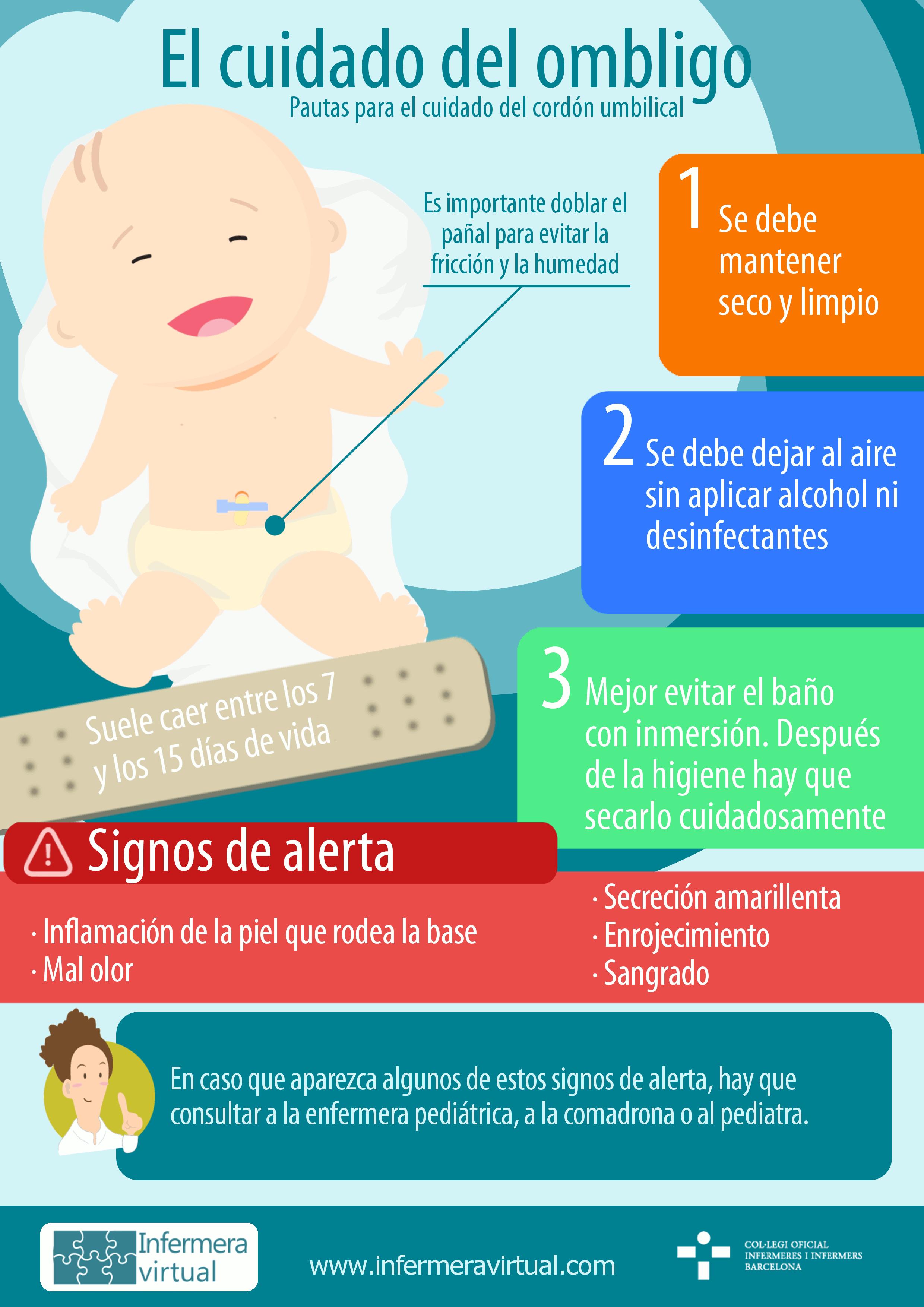 Infermeravirtual.com - Infancia, Situaciones de vida