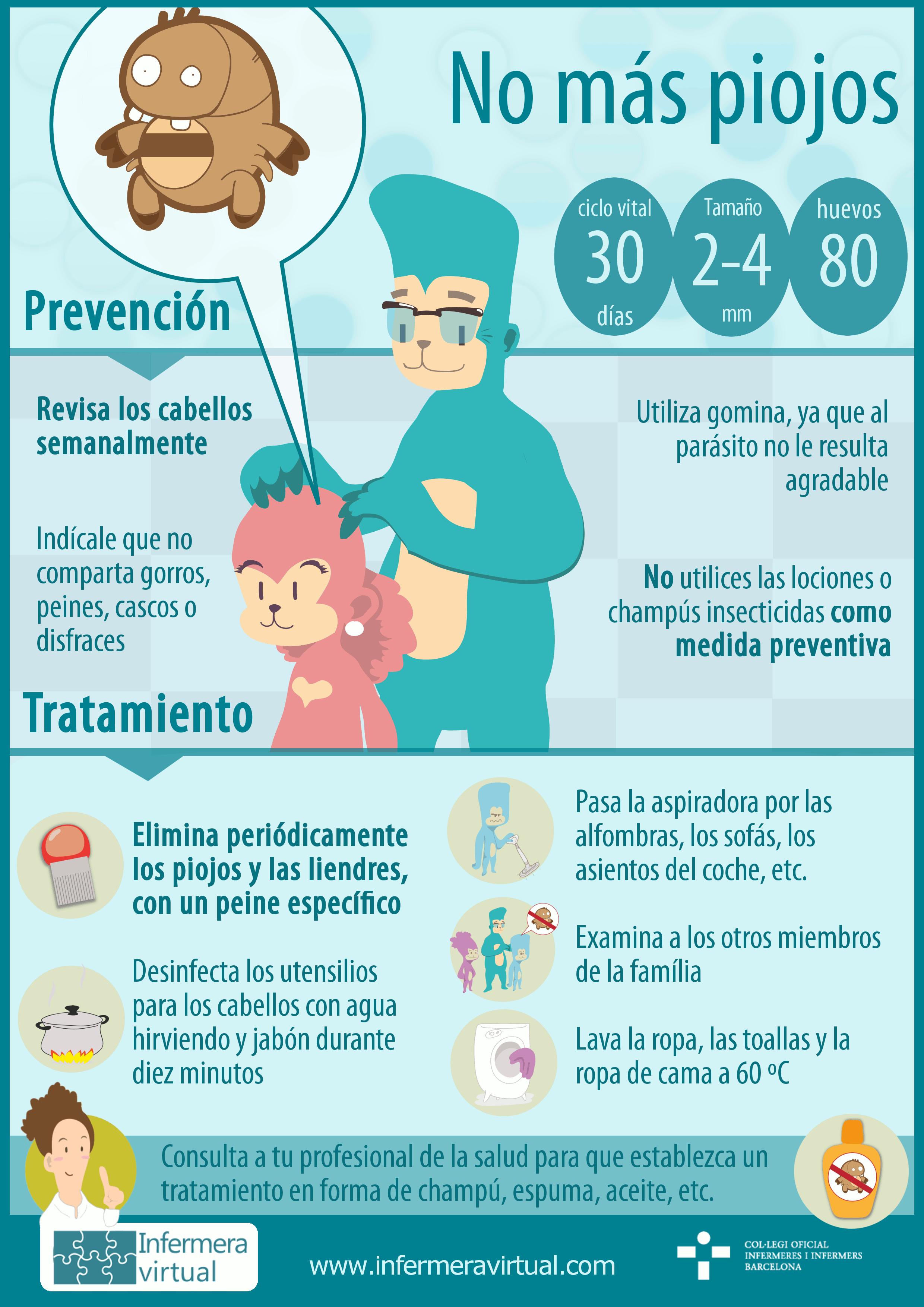 Infancia situaciones de vida for Piojos piscina