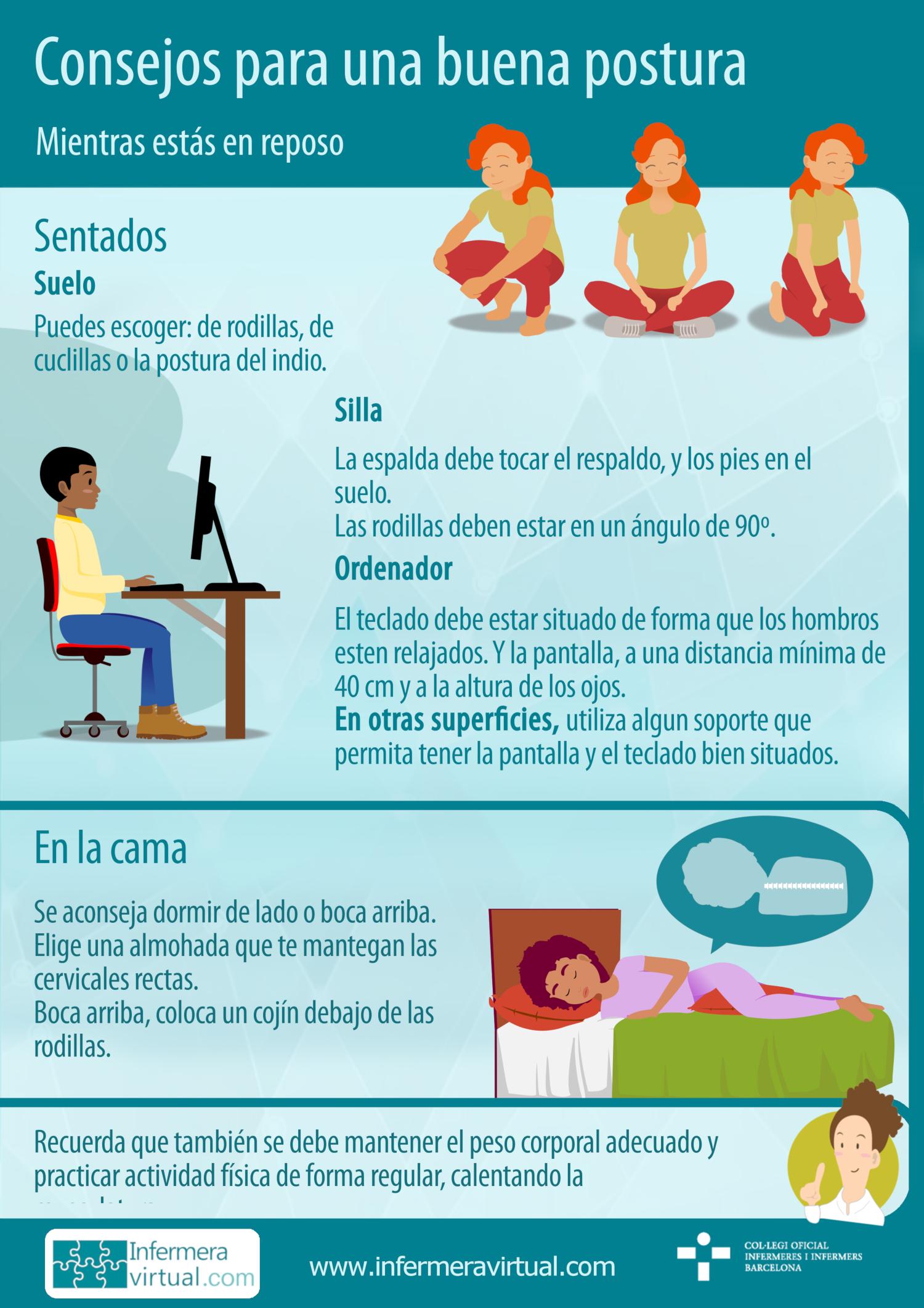 posiciones corporales basicas y derivadas imagenes